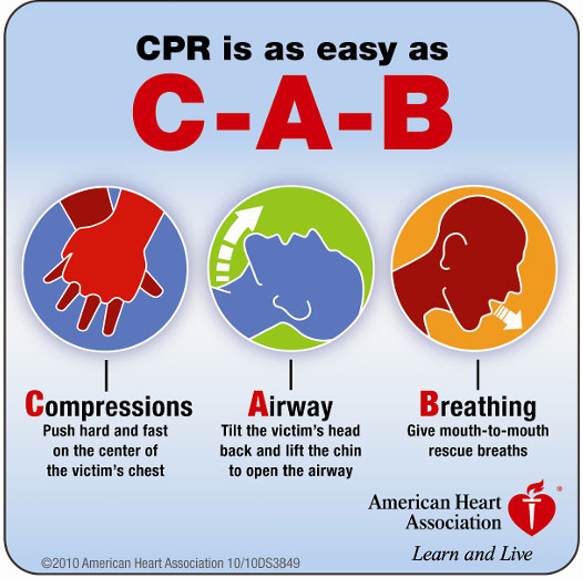 Cpr Classes For Healthcare Professionals And Students To